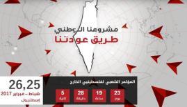 التجهيزات لانطلاق المؤتمر الشعبي لفلسطينيي الخارج