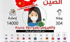 كورونا.. ارتفاع عدد الوفيات والفيروس يغزو دولًا جديدة.jpg