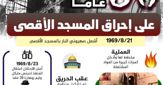 50 عاما  على احراق المسجد الأقصى.