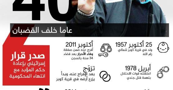 نائل البرغوثي 40 عاما خلف القضبان