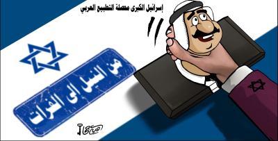 اسرائيل الكبرى محصلة التطبيع العربي