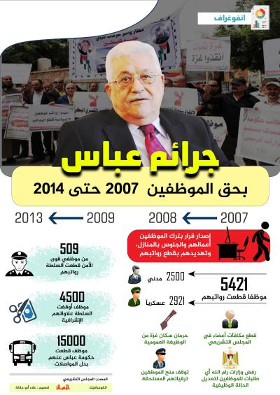 جرائم عباس بحق الموظفين