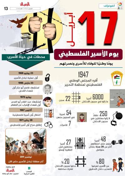يوم الاسير الفلسطيني