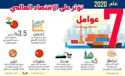اقتصاد - 7 عوامل تأثر على اقتصاد 2020.