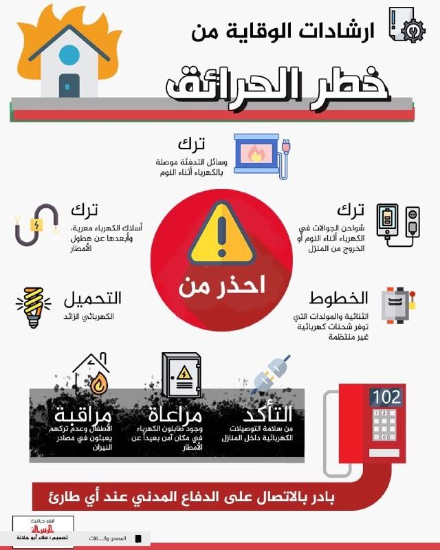انفو جرافيك الرسالة